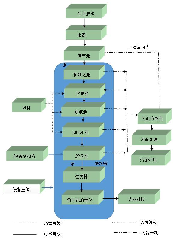 生活工藝流程.jpg